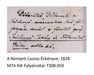Nemzeti Casino Évkönyve