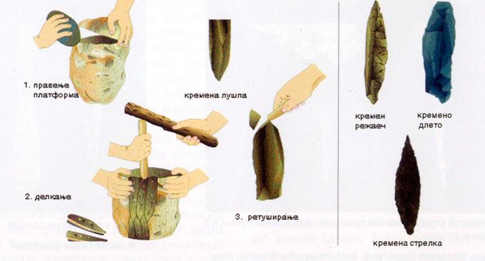 Правење на кремени алатки
