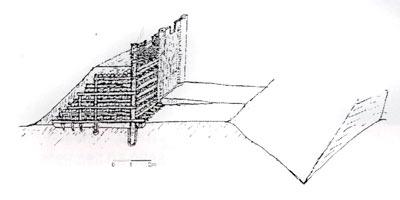 Пресек на одбранбен ѕид: дрвена конструкција облепена со земја и ископан ров околу населбата со цел да се отежни навлегувањето на непријателот.