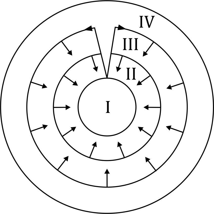 Претпоставена шема од композицијата за претставата на сферниот универзум