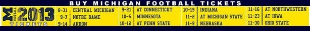 MichiganFootballTickets
