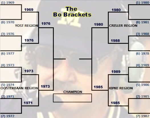 the Bo Brackets3