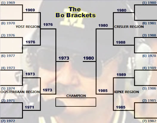 the Bo Brackets4