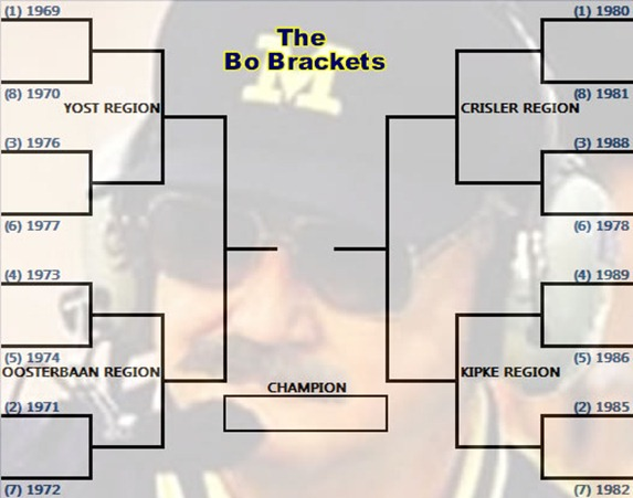 the Bo Brackets