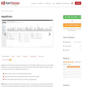 AppThemes: AppStats
