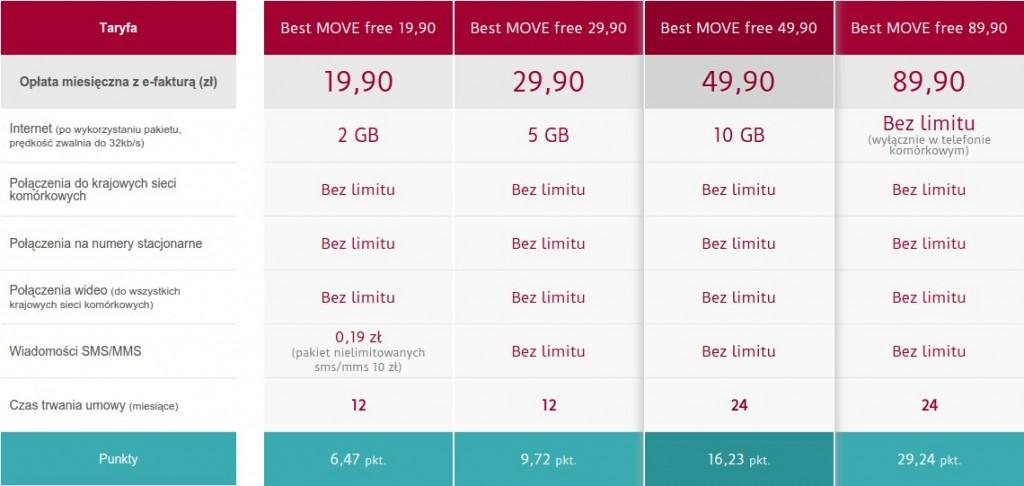 best move free fm bez tel
