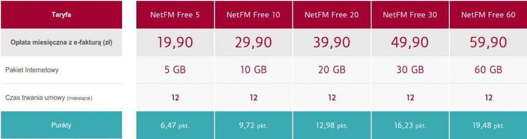 net fm free