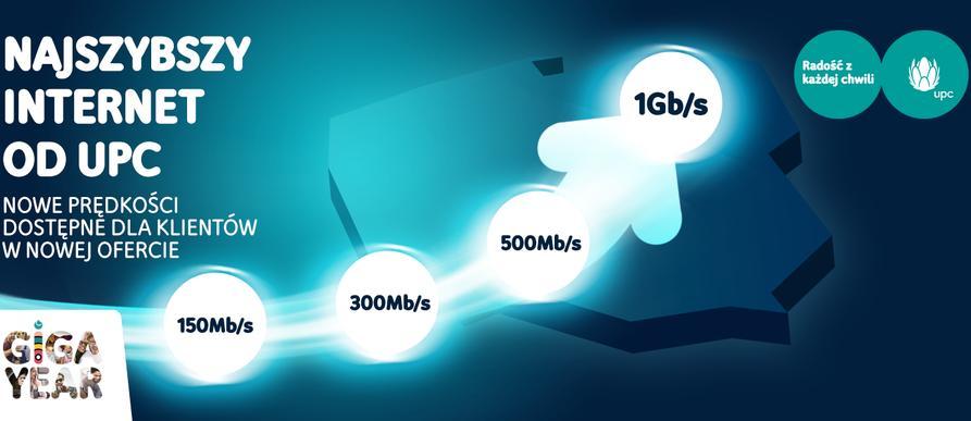 Pierwsi klienci już korzystają z gigabitowego internetu od UPC
