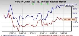 Verizon Deploys LTE Advanced Network for More Data Capacity – Zacks.com
