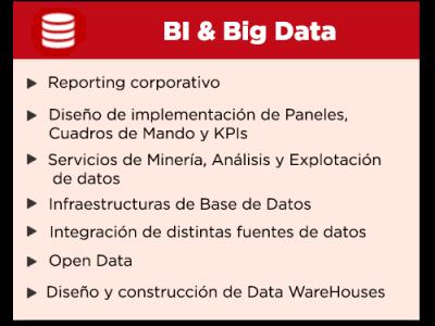 BI & Big Data
