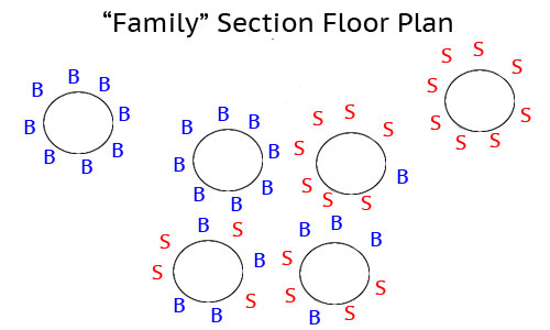 familysection