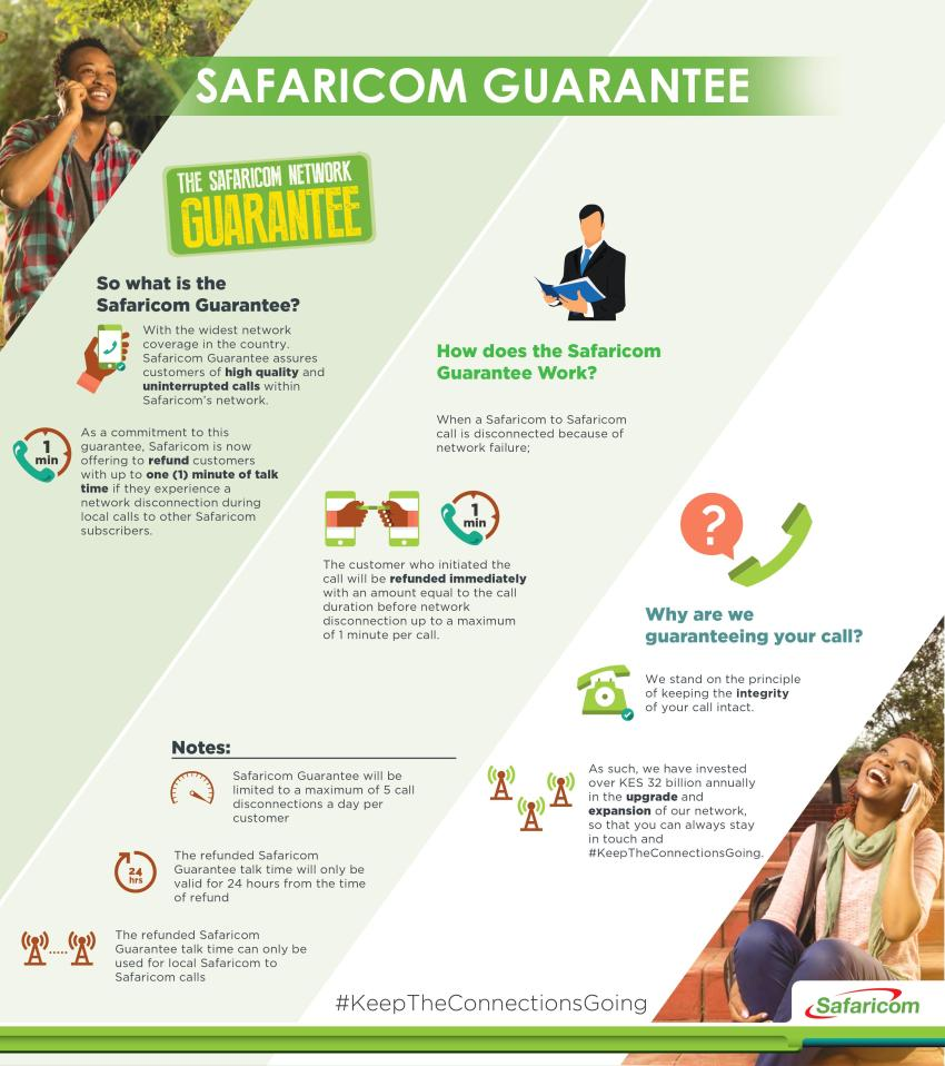 MTN Guarantee infographic revised-2
