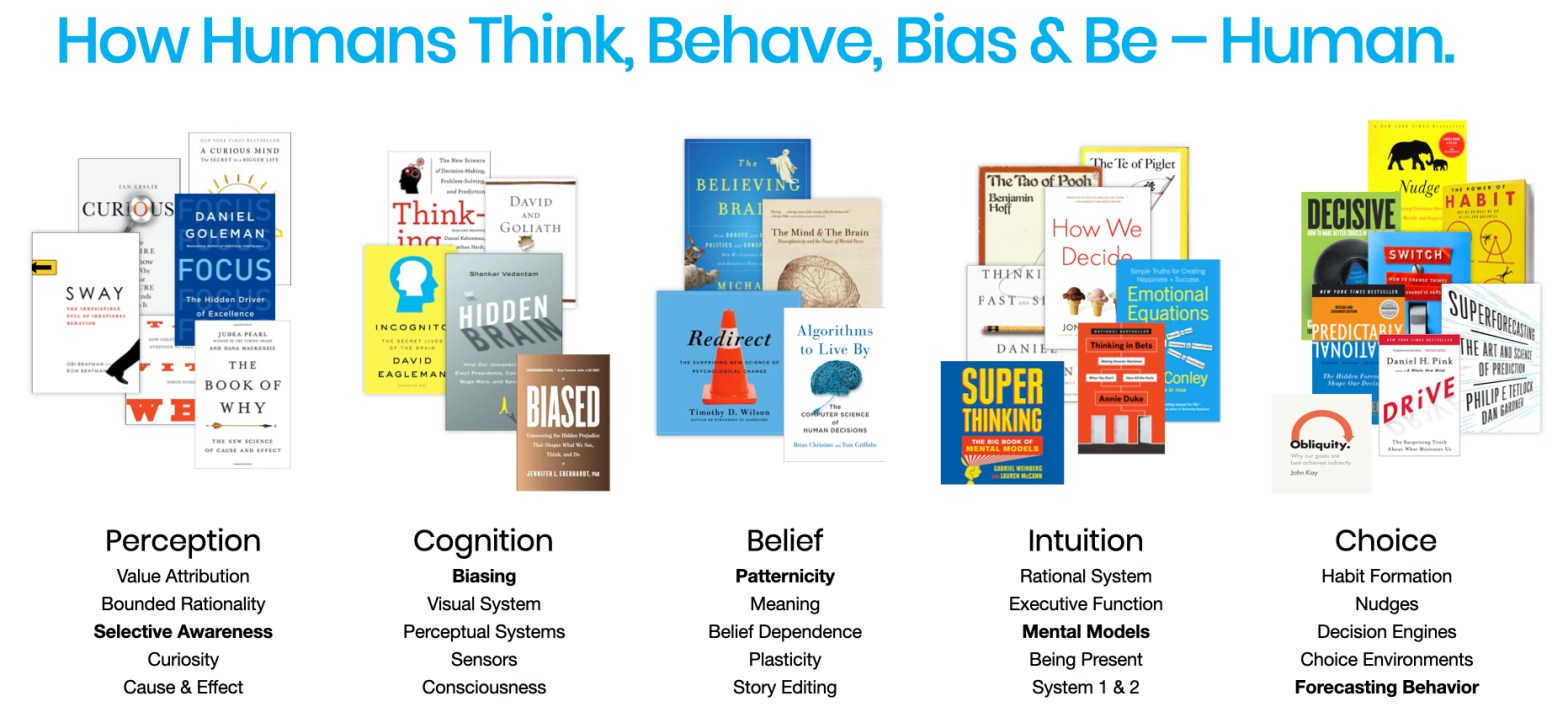 This is the book slide representing a set of thoughts wrapped around concepts