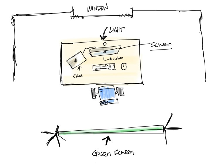 Simple layout of a space. Your space may vary but positions for light, window, screen, mic and you are relatively straightforward.