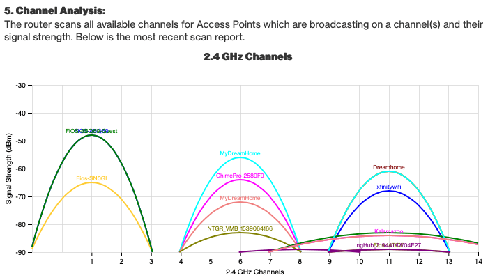 You can get into the habit of reseting your router or perform channel scans to see if you and your neighbors are creating interference. It can make a difference.