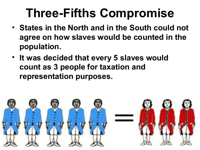 Unintended Consequences: The 3/5th Compromise - Mistakes Were Made