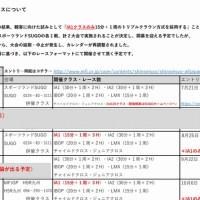 開幕戦は2st125クラス併催!IA1は決勝3ヒートも - 2020 全日本モトクロス選手権シリーズ