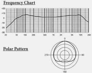 MXL BCD-1 Dynamic Polar Pattern