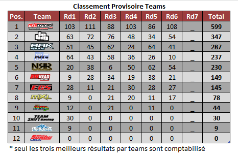 rd6_mx1_teams
