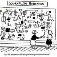 Бизнес-процессы. Что дальше?
