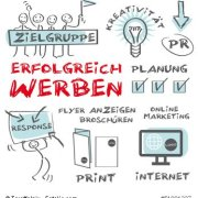 Marketing Unternehmen