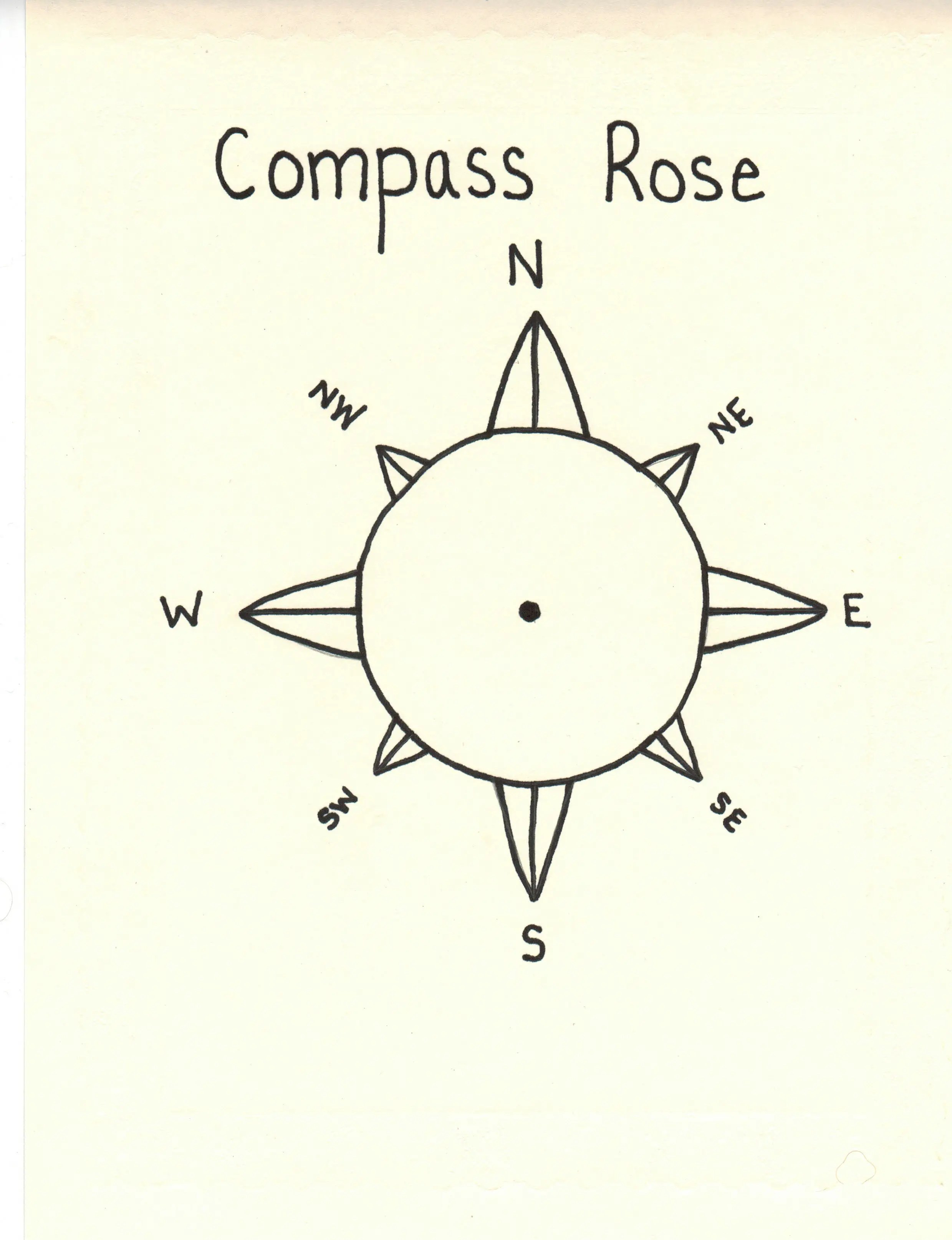 Worksheet Compass Rose Activities