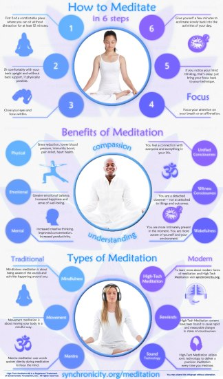 How-To-Meditate-Infograph-800W