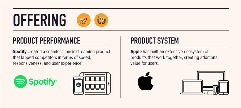 10_Types_of_Innovation_Offering