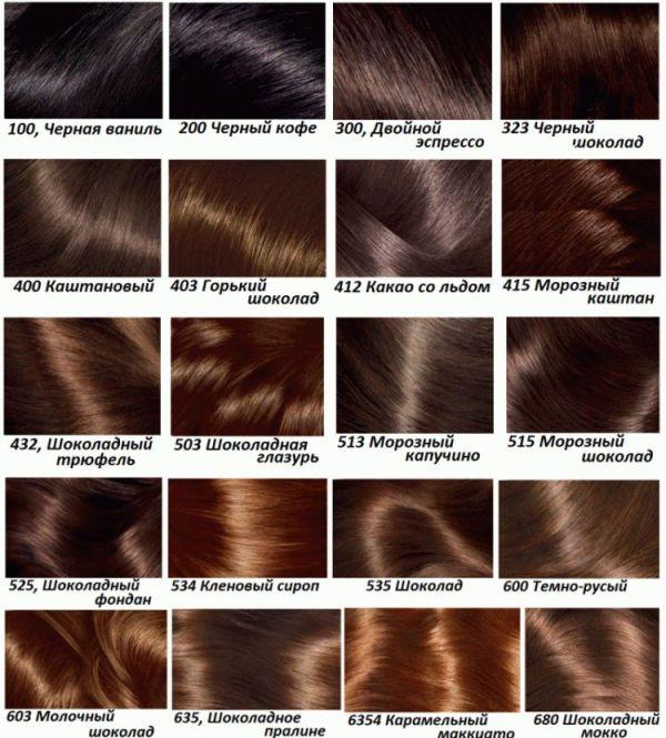 Краска для волос лореаль кастинг палитра 2019 год