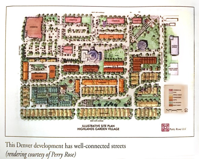 drawing of good urban design in Denver from Habitat book