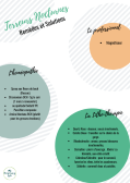Terreurs Nocturnes Checklist