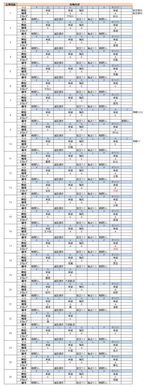 e2_撃破_出撃履歴