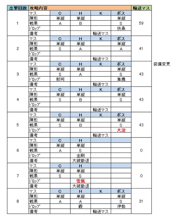 e4_輸送_出撃履歴