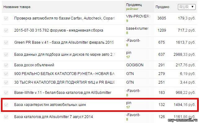 Cum de a câștiga 100 de ruble pe Internet: modalități de a