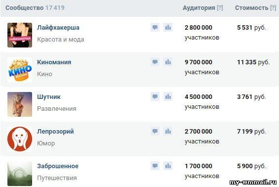 cum poate câștiga bani un student)