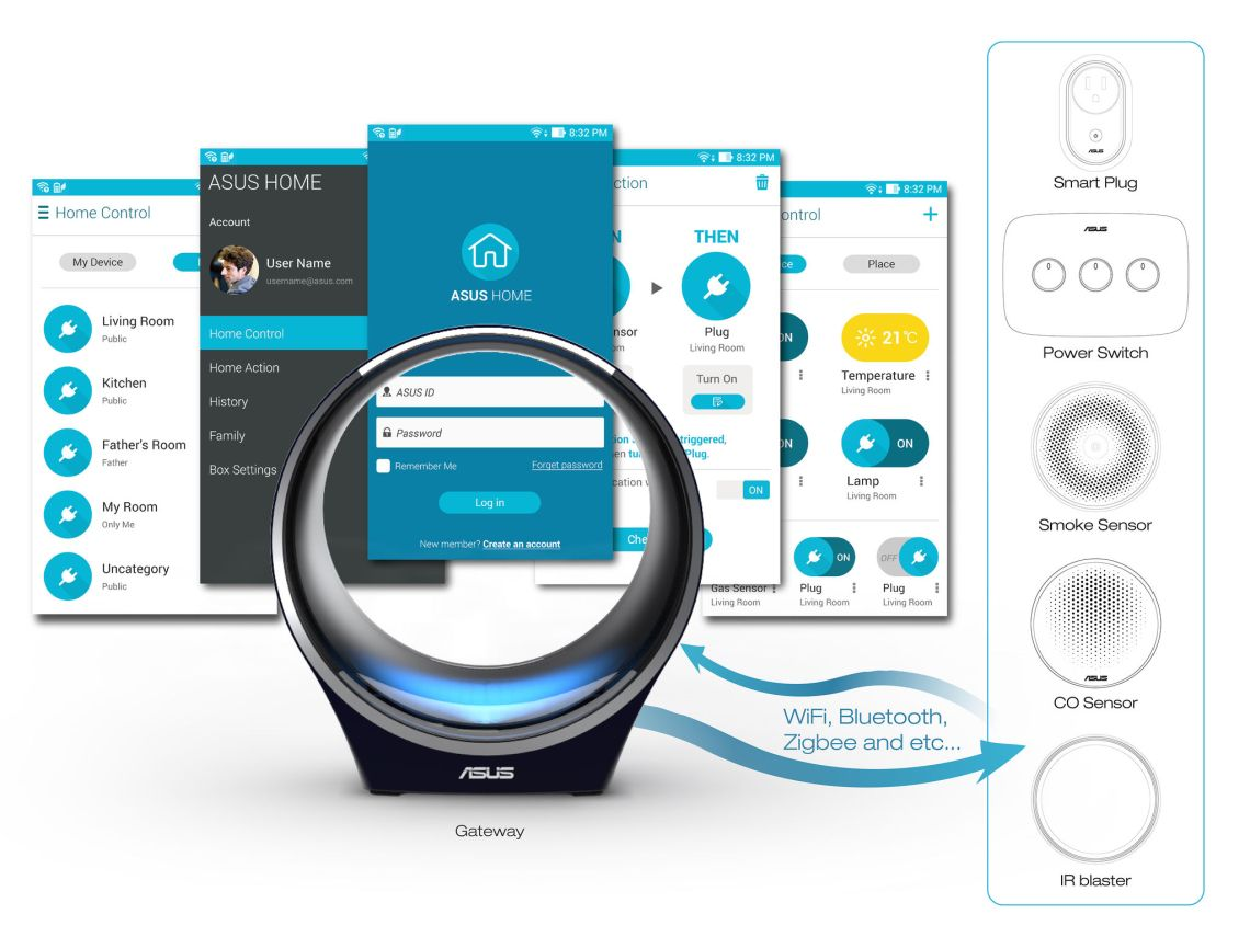 Image Result For How To Create A Smart Home System