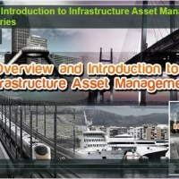 Overview and Introduction to Infrastructure Asset Management - Summary Series