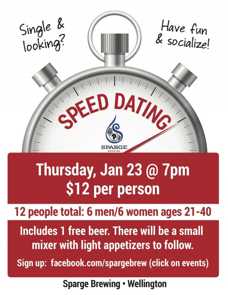 Speed dating loveland co