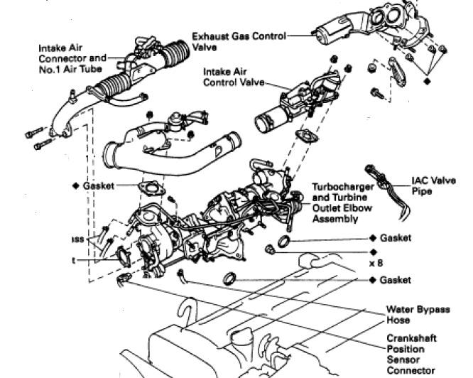 Vvti Engine Overfill Engine Oil