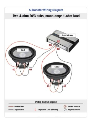Need Help with Subwoofer Wiring  MY350ZCOM  Nissan 350Z