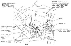 Tail light fuse  MY350ZCOM  Nissan 350Z and 370Z Forum