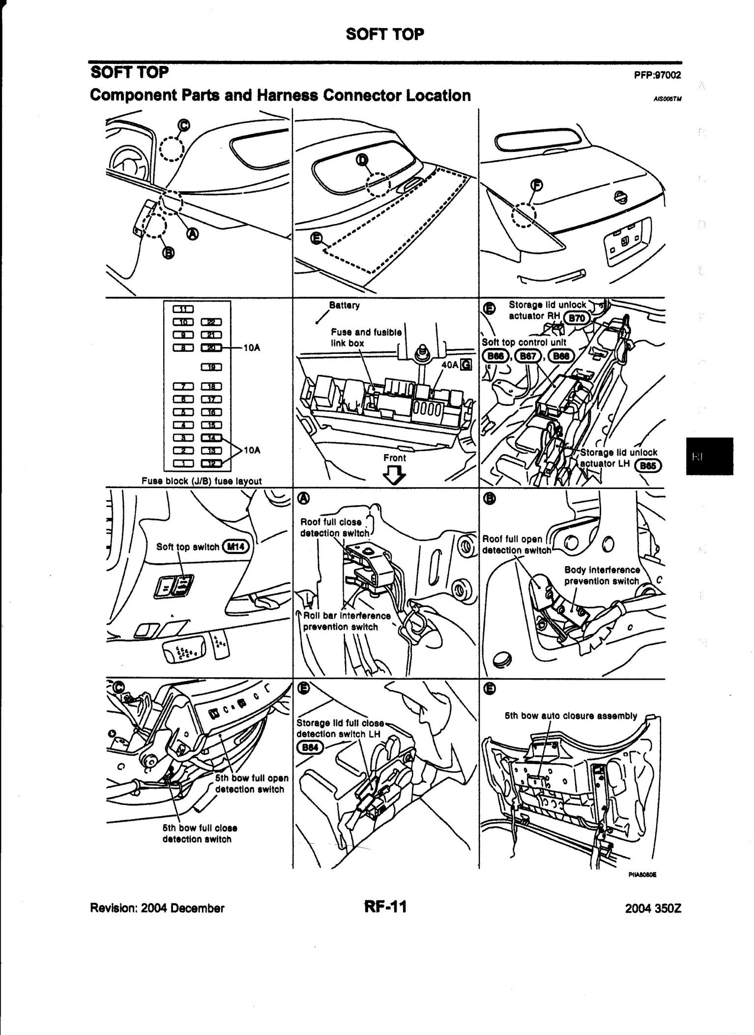 Convertible Top Electrical Operation Breakdown