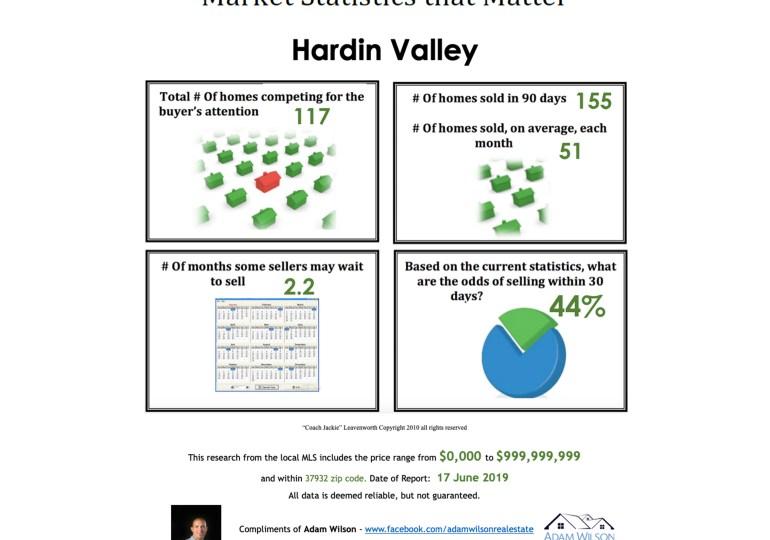 Hardin Valley Real Estate Market Update – June 2019