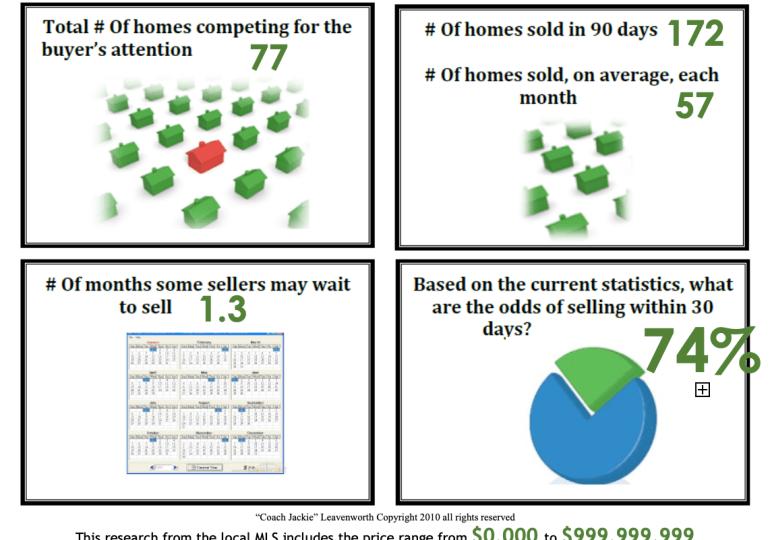 Hardin Valley Real Estate Market Update - Dec 2020