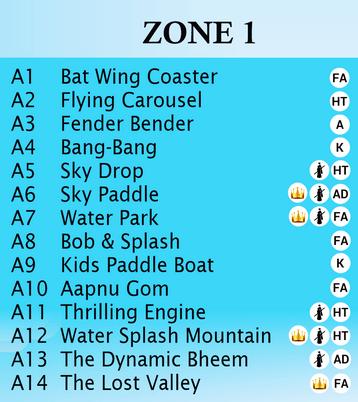 Zone-1 of Aatapi wonderland