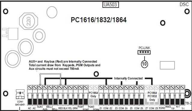 myalarmguy dsc control panel installation