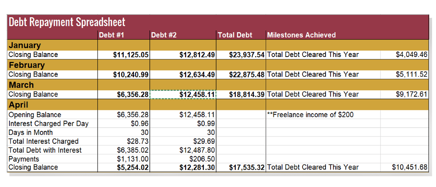 bill payoff spreadsheet