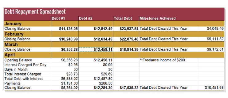 the debt repayment spreadsheet i used to pay off 56 000 my