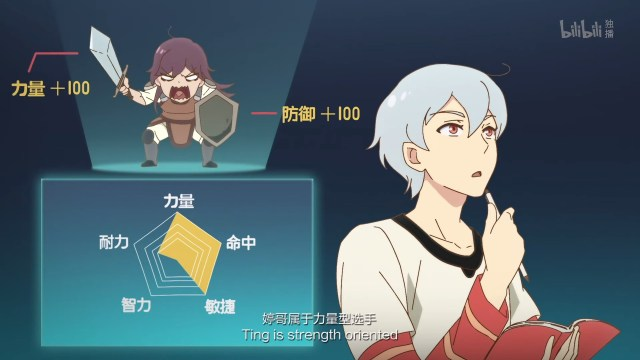 Hanhua Riji - God Troubles Me ( chinese anime donghua ) episode 07 english sub