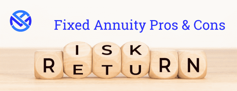 """Picture of wooden letter blocks that spell return with some letters angled to also spell risk. Text above reads """"fixed annuity pros and cons"""" with the my annuity store, inc. Logo top left"""